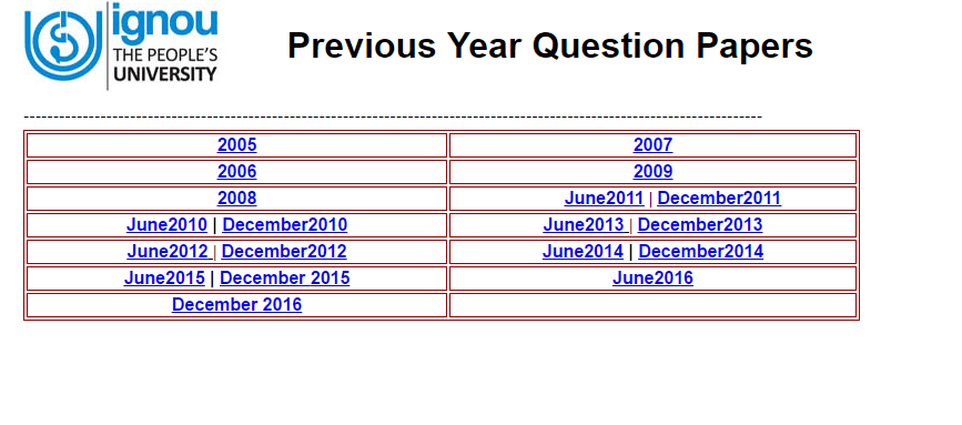 IGNOU Question Papers With Answers 2018 (June/December): BA, BEd
