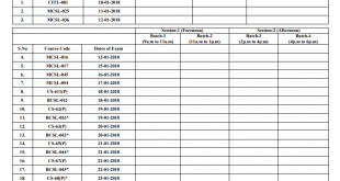 IGNOU Practical Exam Date Sheet